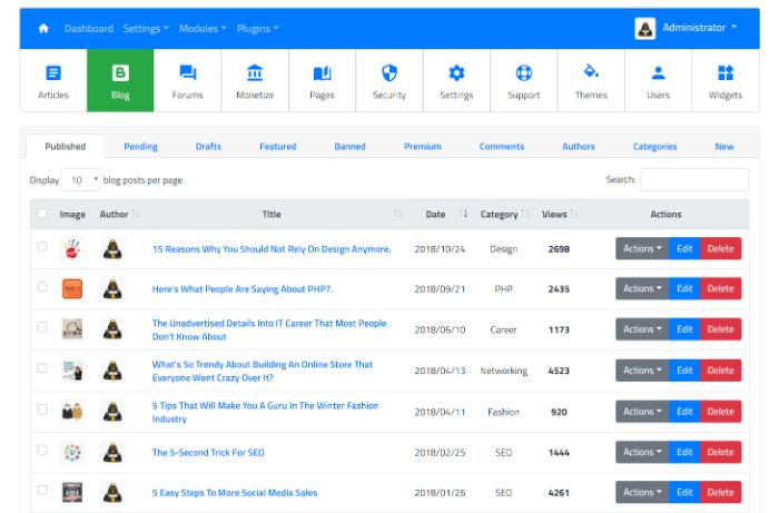 Article Directory Script ~ Blog Management Module